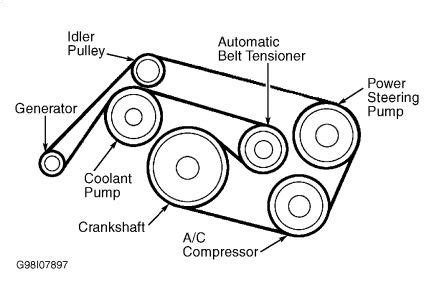 1996 mercedes e320 engine diagram get free image about