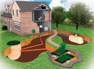 sewer vs septic septic tank supplies blogs february 2012