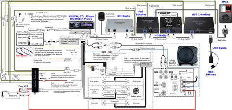 pioneer car audio wiring diagram wiring diagram pioneer car stereo wiring diagram free