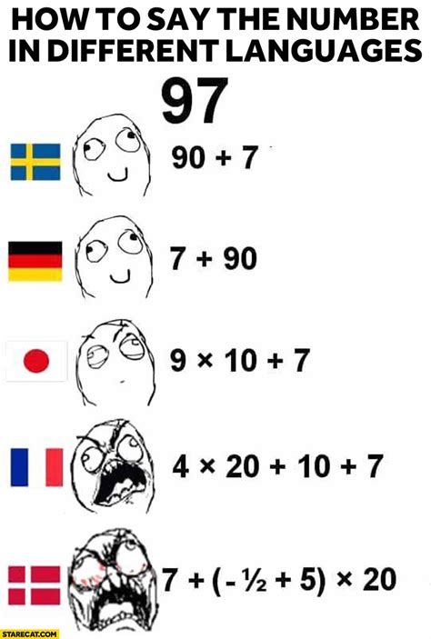 Different Languages Meme - how to say number 97 in different languages danish fail