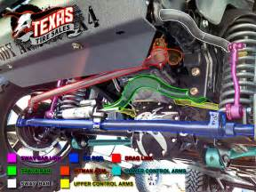 jeep jk suspension diagram diagram of jeep wrangler suspension tshirtmaker me