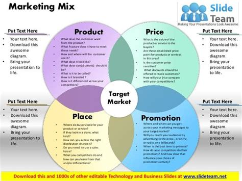Image Of Promotional Mix Marketing Mix Powerpoint Marketing Presentation Ppt Template