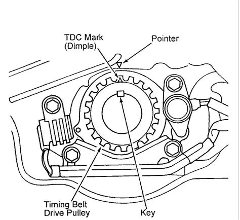 2002 honda accord timing belt marks could i get a diagram of the timing marks and aux belt for