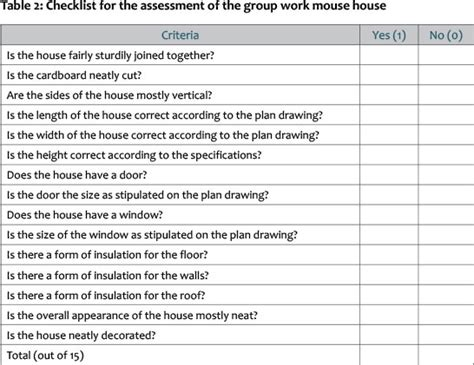 lesson plan template qut literature review rubric