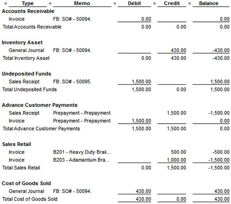 Nyu Mba Transfer Credits by Accounting Entries Elimination Accounting Entries