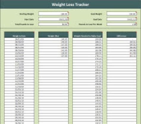 9 weight loss challenge spreadsheet templates excel