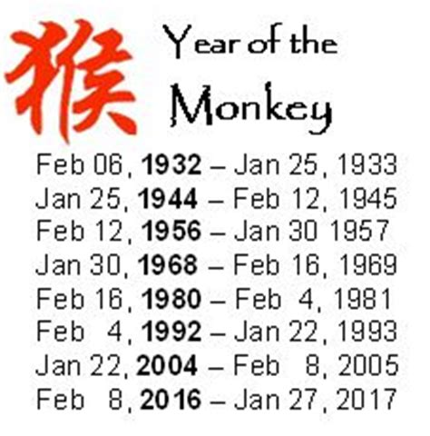 1000 images about monkey on pinterest chinese zodiac