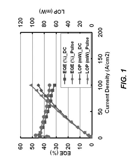 light emitting diode nitride light emitting diode nitride 28 images patent us7737459 high output iii nitride light