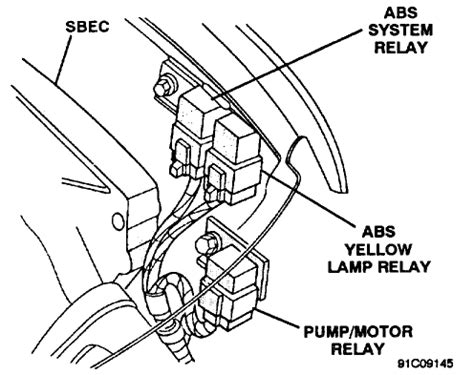 1991 dodge dakota fuse box diagram imageresizertool.com