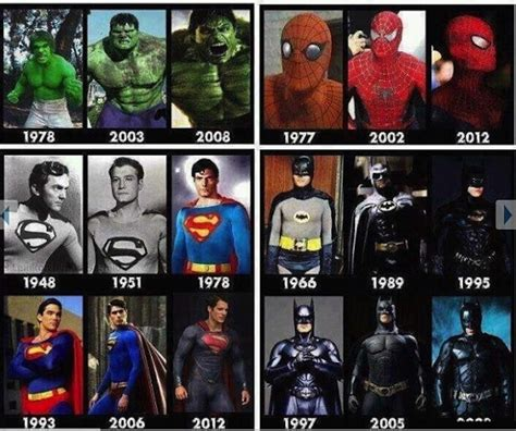 film marvel super heroes hero junglekey fr image