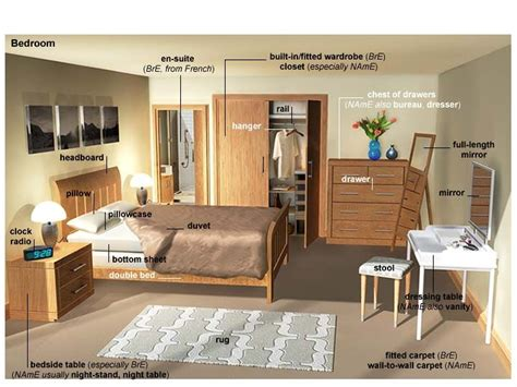 Synonym For Bedroom by Bedroom Synonyms 28 Images Villa Beyond Synonym For
