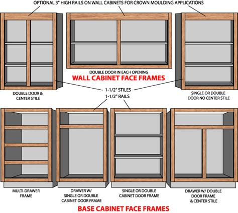 what is a frame cabinet cabinet frames mf cabinets