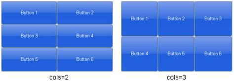 grid layout dojo what s new in dojo mobile 1 8 part 1 new widgets