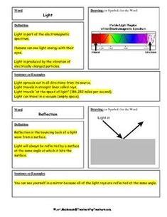 geocentric and heliocentric models: students will label