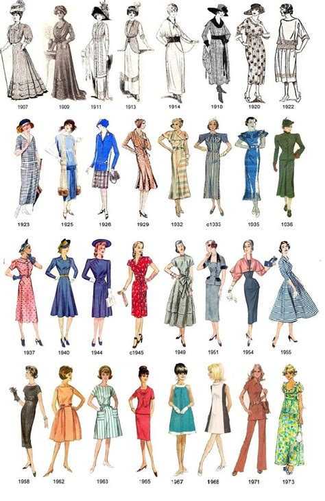 fashion a history from 1000 images about history of clothing and fashion on women s fashion medieval hair