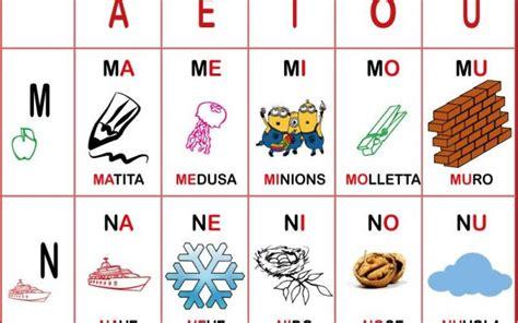 formare parole con queste lettere leggere come insegnare le consonanti e le sillabe scuola