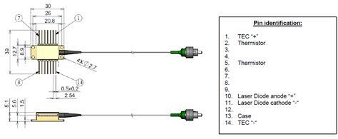 laser diode polarity test fiber coupled pulse laser diode