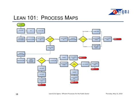 Lean Six Sigma Webinar Efficient Processes For The Public Sector Lean Process Mapping Template