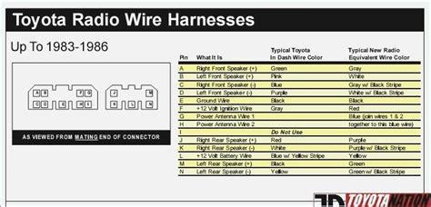 2001 toyota avalon stereo wiring diagram wiring diagram