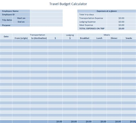 travel budget template 187 template haven