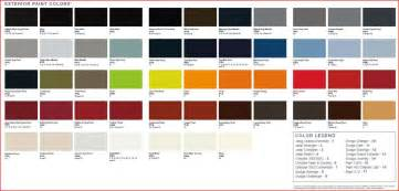 related keywords amp suggestions for 2013 harley davidson colors
