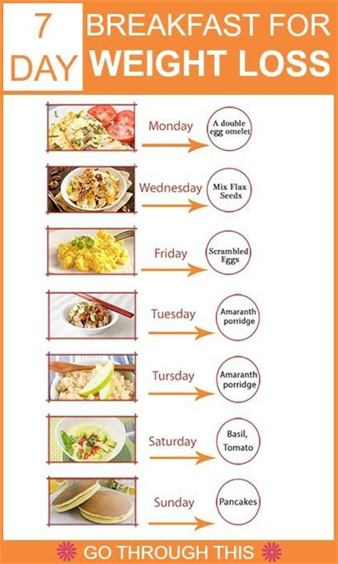 Nuviva weight loss naples