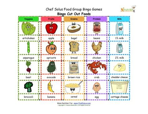 Chef Solus Bingo Food Groups Call Sheet