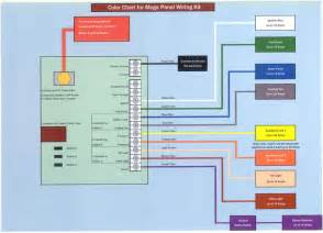 drag car wiring diagram wiring diagram for drag car panicattacktreatment co