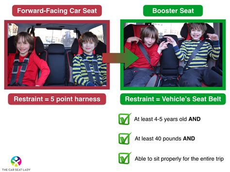when can a child be in a booster seat the car seat when is a child ready to use a booster