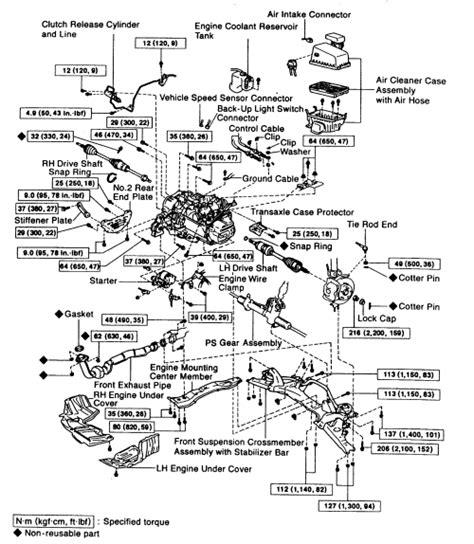 motor repair manual 2005 toyota camry transmission control toyota rav4 transmission fluid location toyota rav4 differential fluid elsavadorla