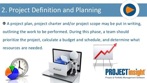 Five Phases Of Project Management Essay by Five Phases Of Project Management Ibiblio Web Fc2