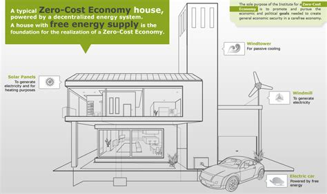 zero cost economy a blueprint to create general economic