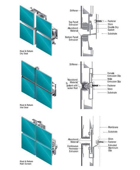 effect design uppsala 23 best alucobond details images on pinterest