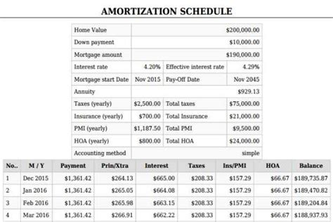 microsoft office excel mortgage amortization schedule w large