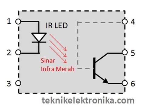 fungsi transistor pada line follower fungsi fototransistor 28 images ai a rafaa tugas 8 pengertian optocoupler fungsi dan