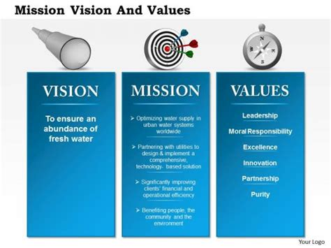 Corporate Vision And Mission Bmw Company 2020 Vision Ppt Template Free