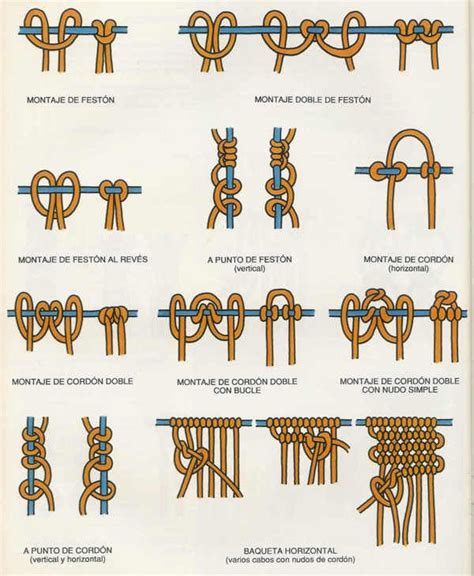 Types Of Macrame Knots - 170 best images about macrame planters and knot diagrams