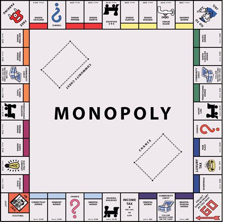monopoly board template image gallery monopoly board layout