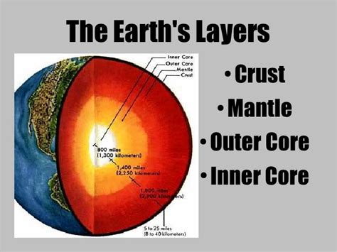 Teh S Mantle layers of the earth