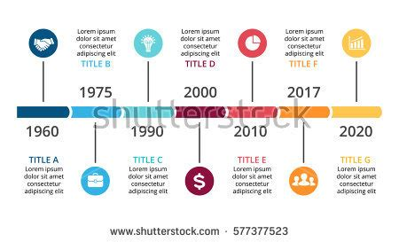 pet technologies new markets and latest achievements company news timeline stock images royalty free images vectors