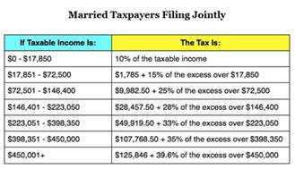 2013 new york state tax brackets apps directories