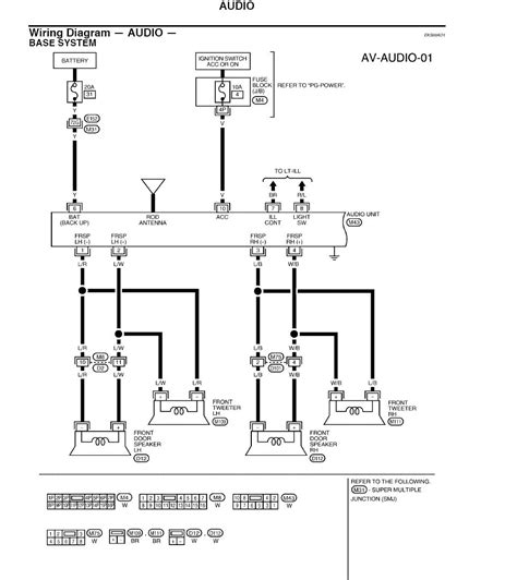 2007 nissan frontier stereo wire diagram wiring diagram