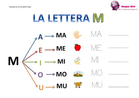 parole da 8 lettere la lettera quot m quot e le sue sillabe