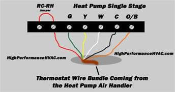 hvac wire colors heat thermostat wiring chart diagram hvac heating