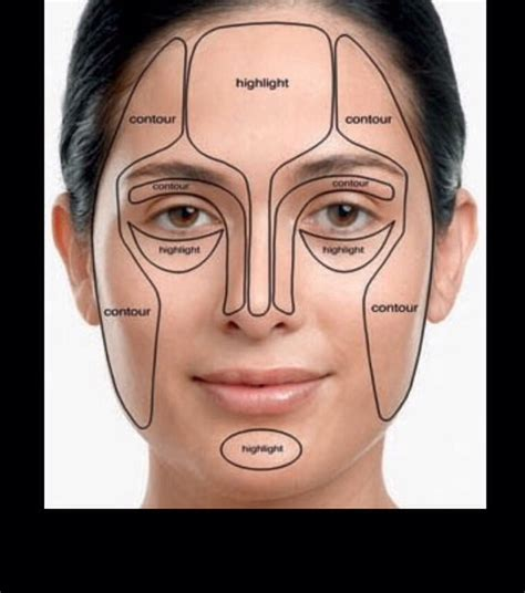 how to your how to contour your trusper