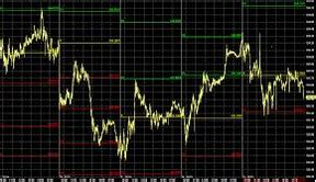 What Does Pattern Day Trader Mean | what does the pattern day trader designation mean