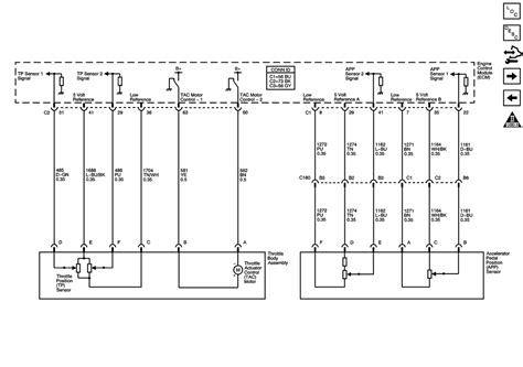 honda tps wire diagram 22 wiring diagram images wiring