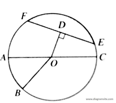 what is a circle diagram circle of diagram 28 images diagram circle of fifths