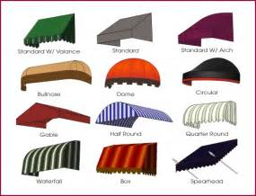 Rolling Shade Awnings Awning Styles Awnings