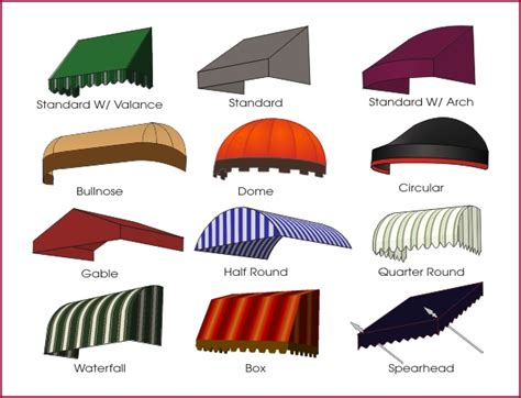 images of awnings awning styles awnings
